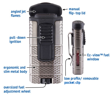 XIKAR Tactical Triple Jet Flame Cigar Lighter Features